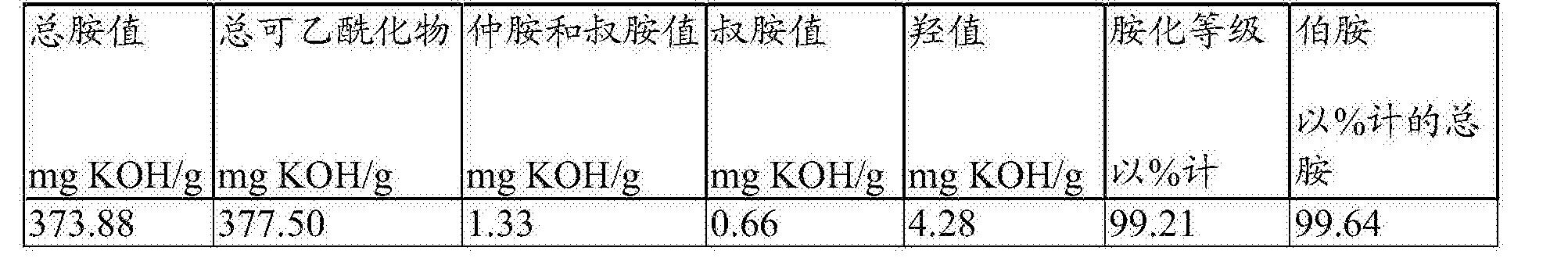 Figure CN105492587BD00382