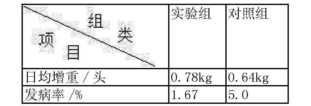 Figure CN103636995AD00041