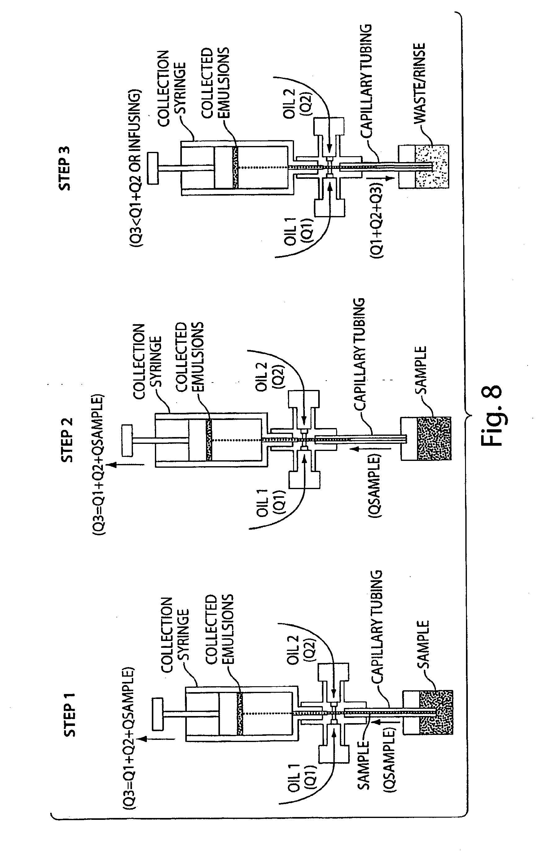 EP2530168B1 - Dispositifs microfluidiques - Google Patents