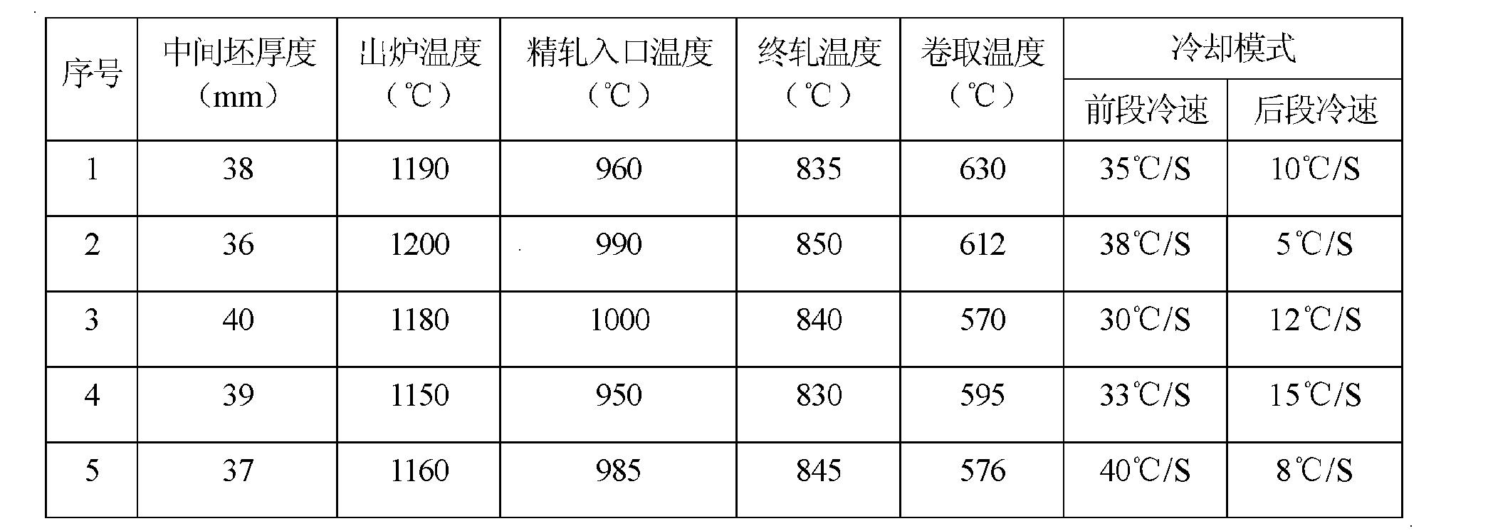 Figure CN101899614BD00061