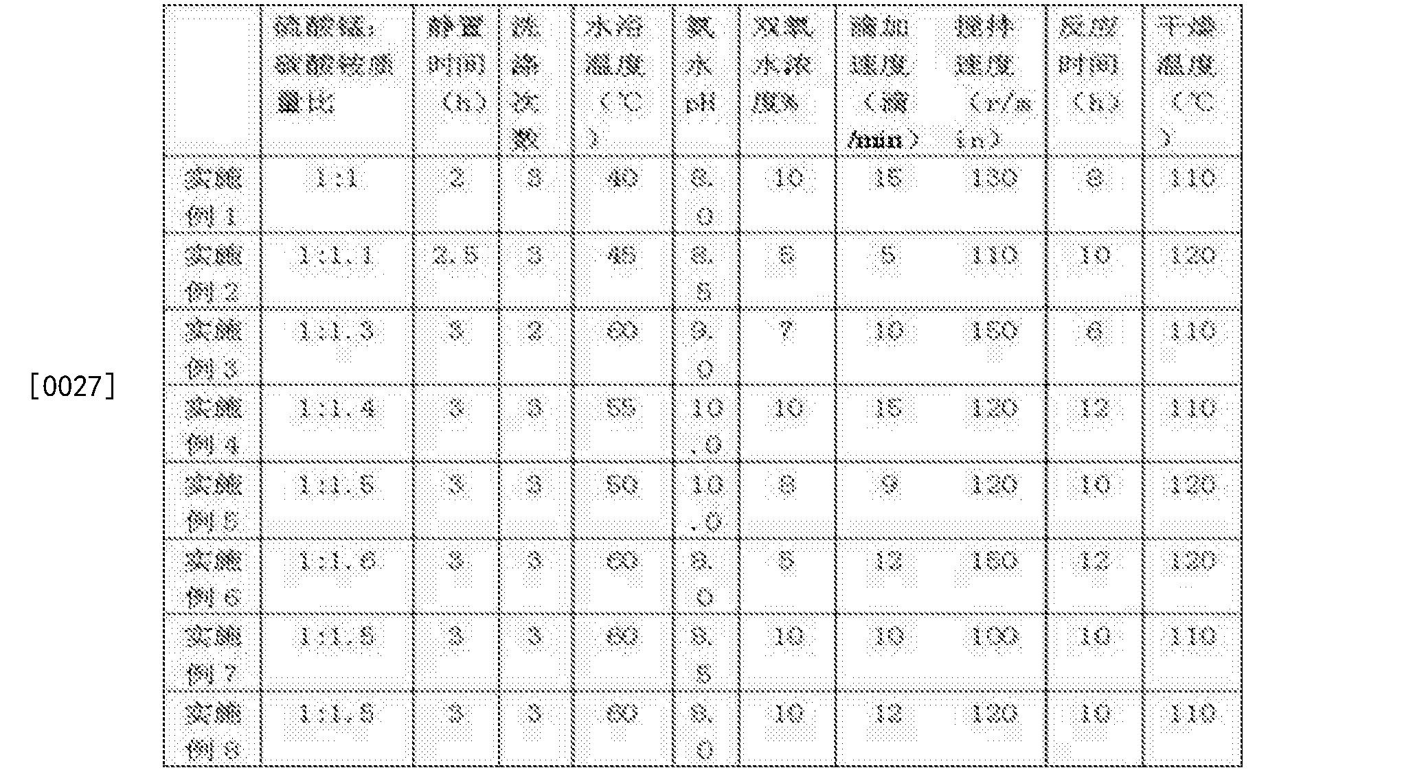 Figure CN104876274BD00051