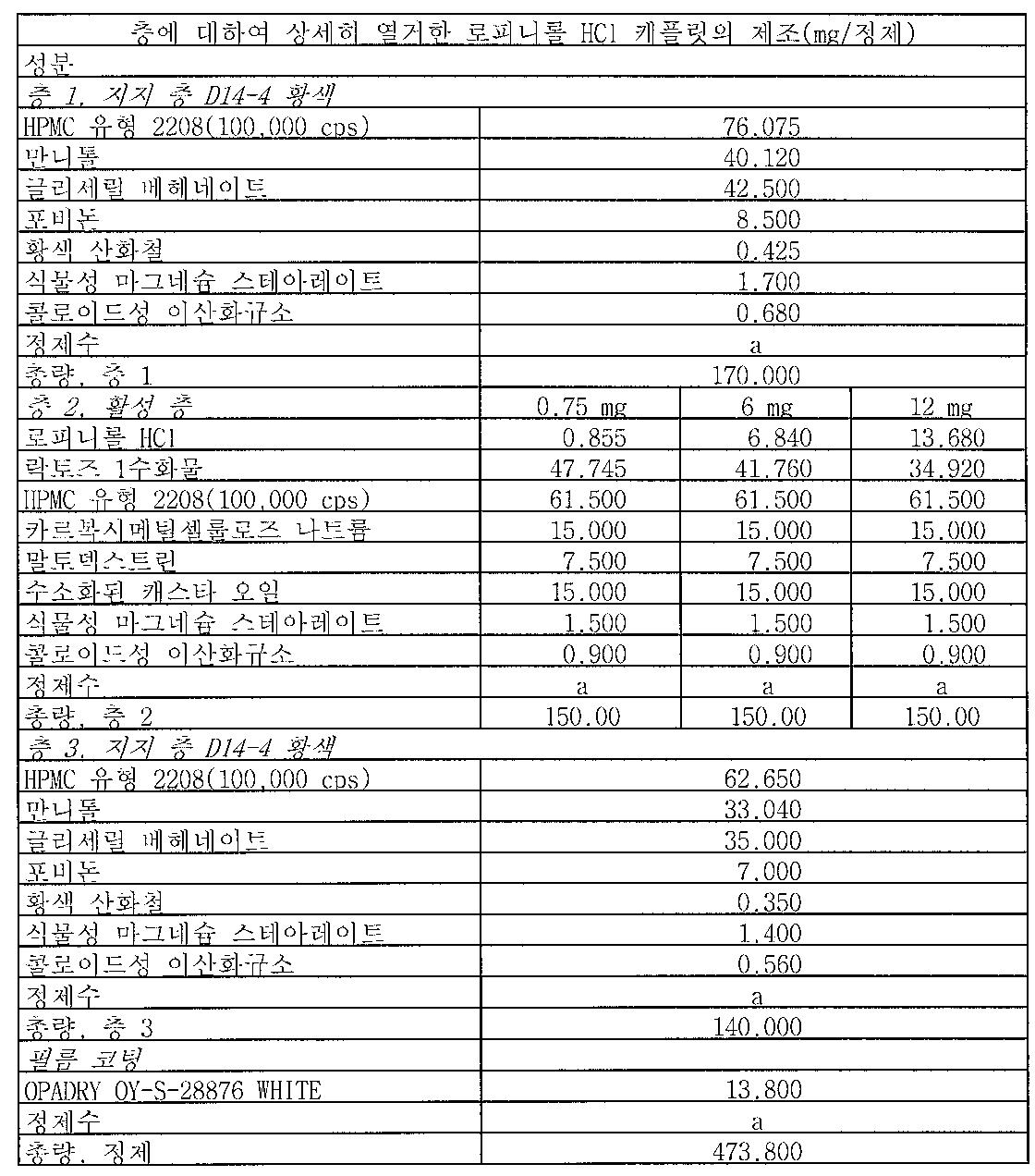 Figure 112002033606891-pct00001