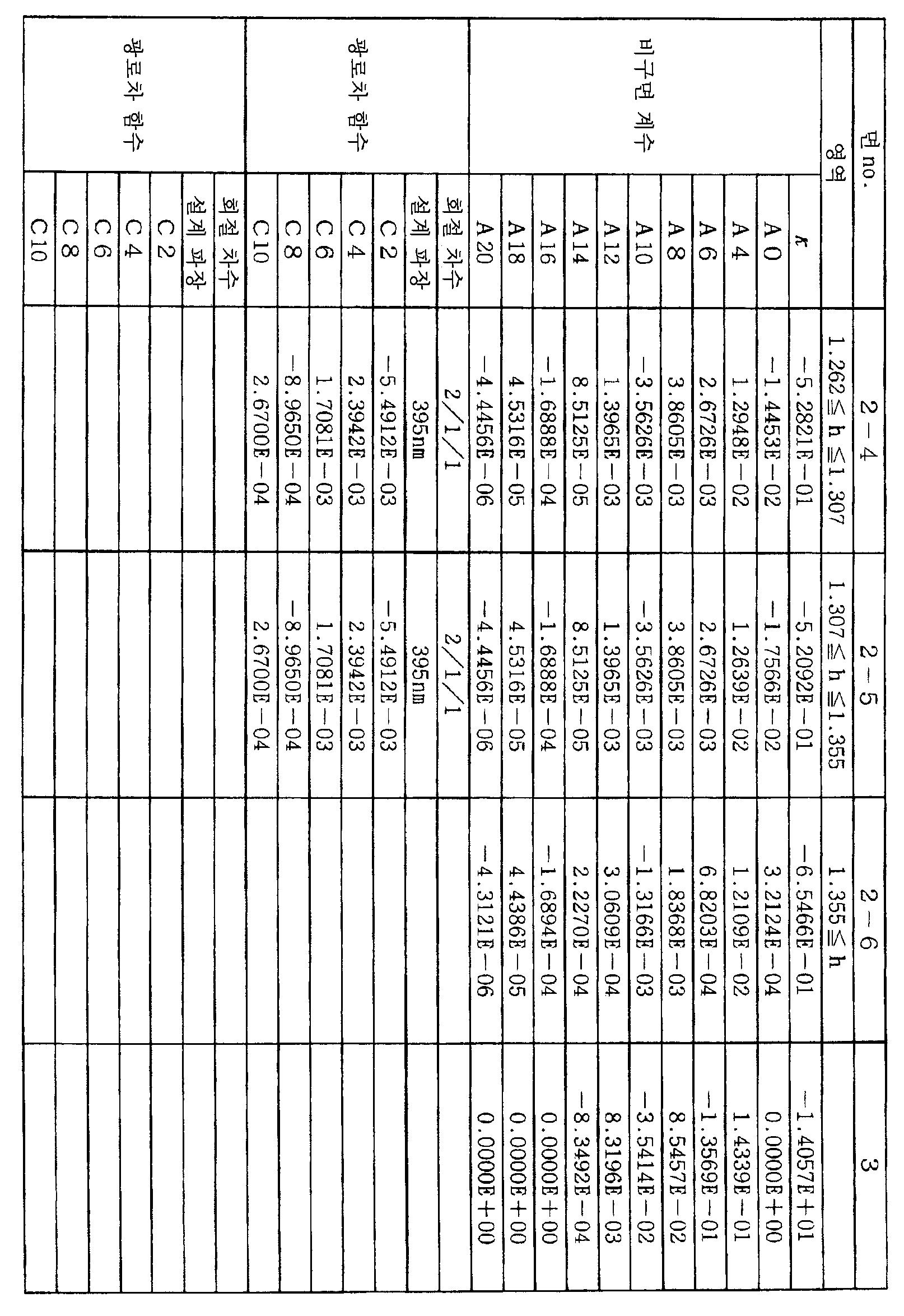 Figure 112008062727983-pct00005