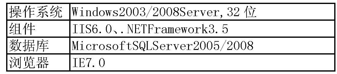 Figure CN105321021AD00062