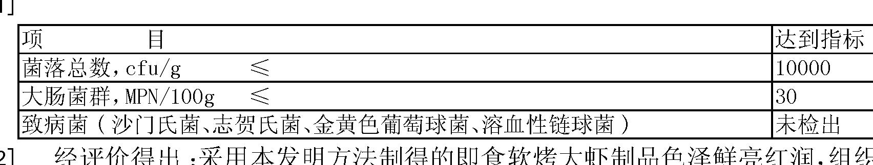 Figure CN102948826BD00082