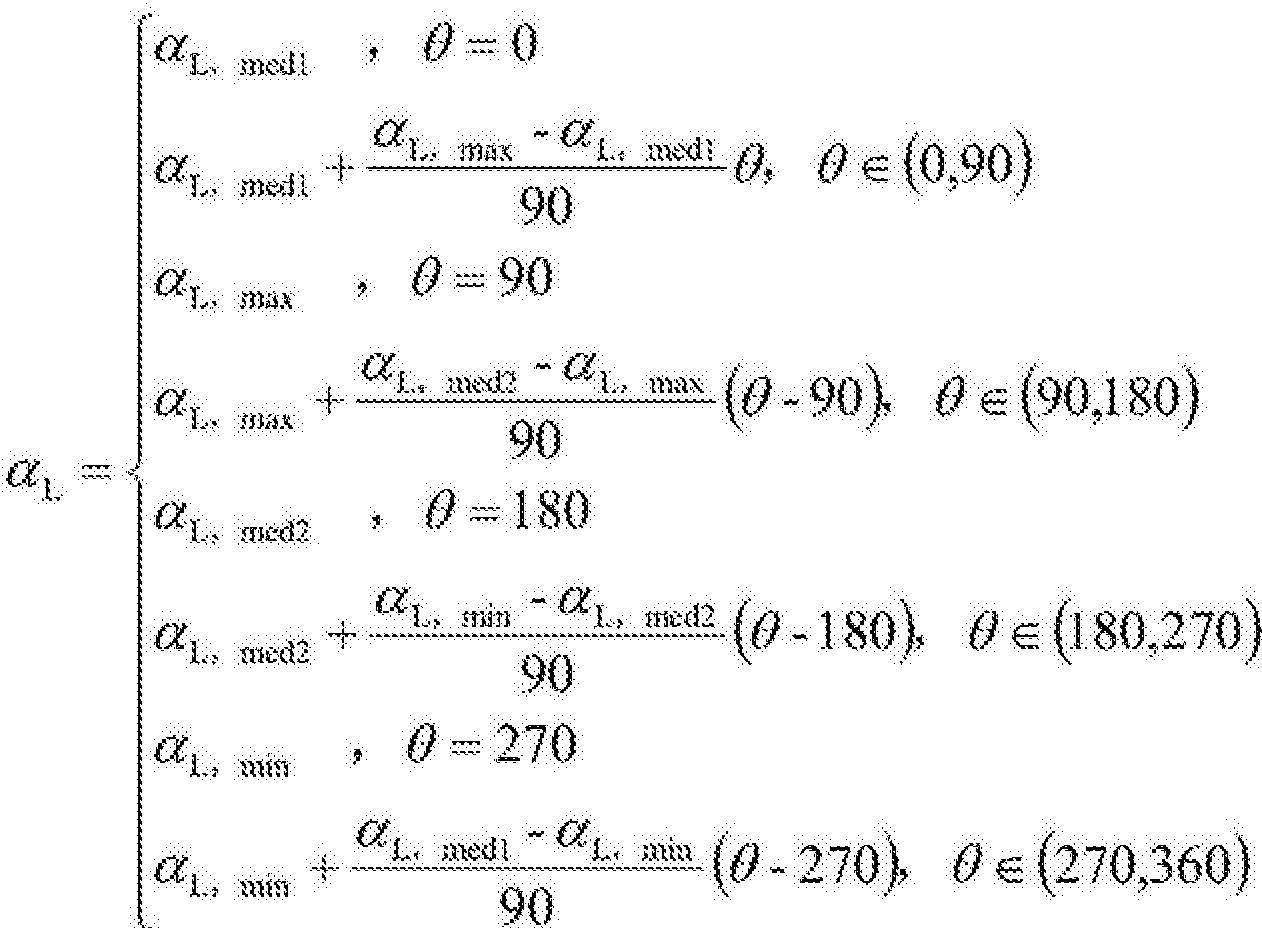Figure CN105451151AC00051