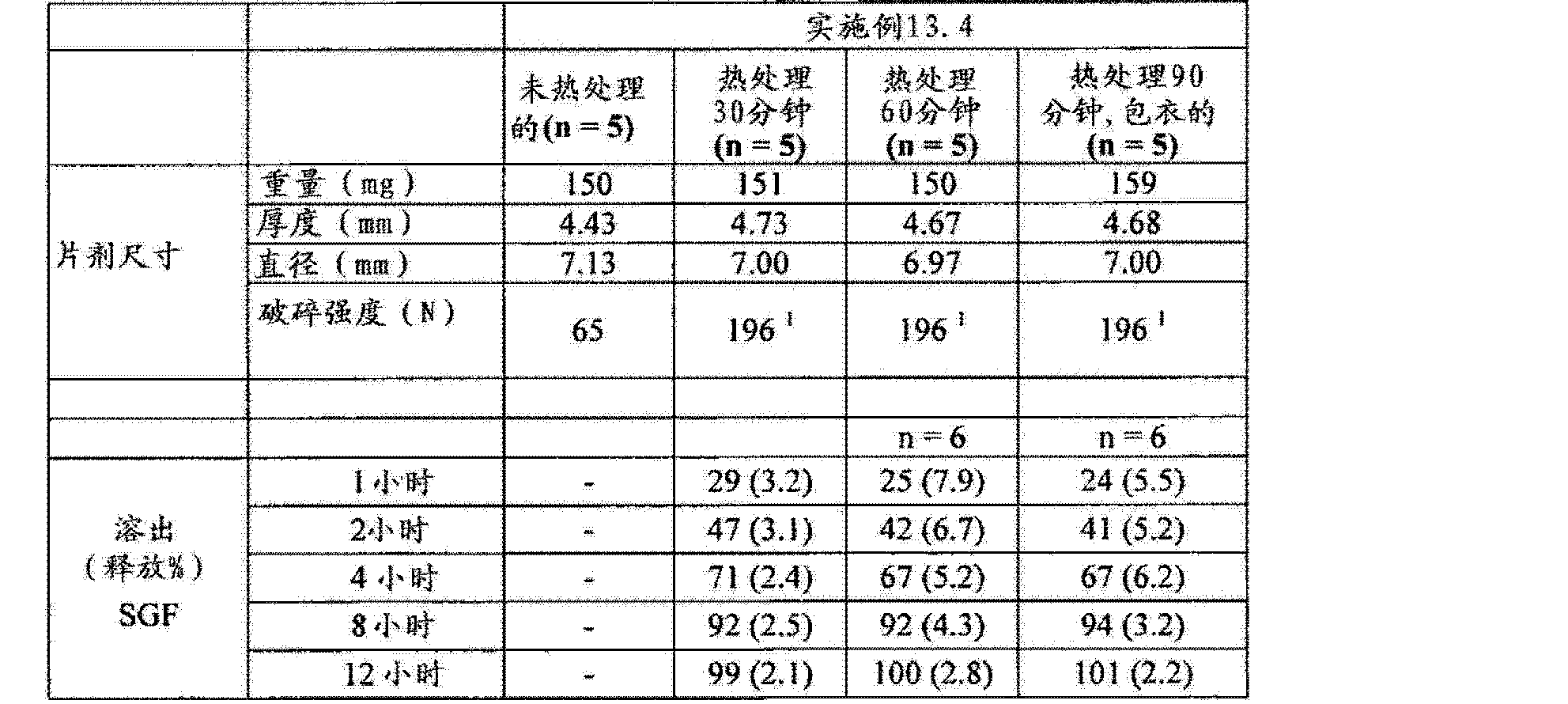 Figure CN102657630AD00871