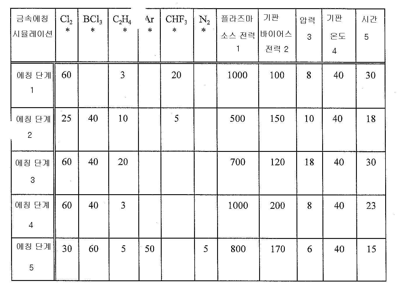 Figure 112012106108801-pat00003