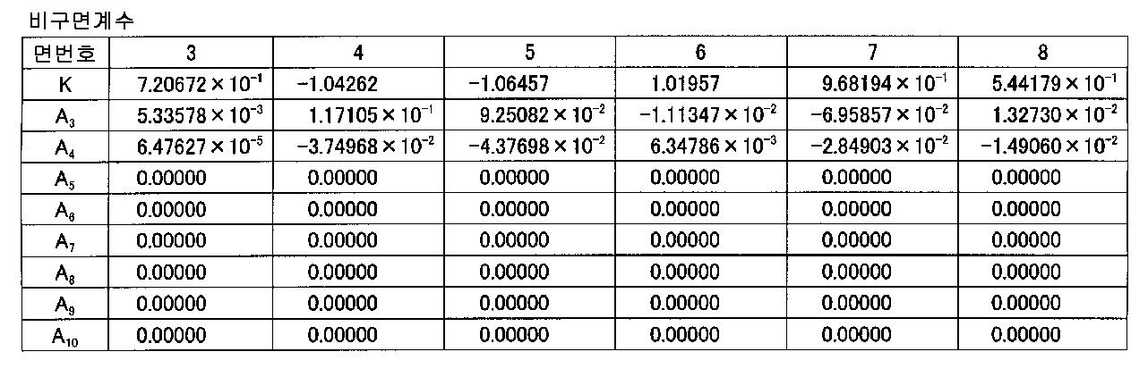 Figure 112006012752748-pat00015