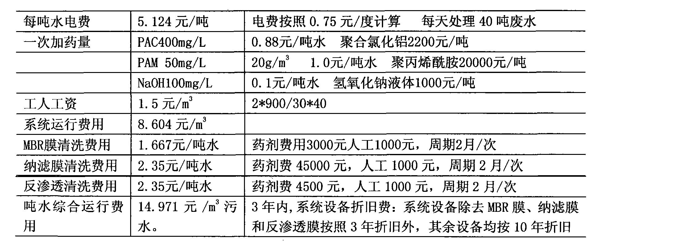 Figure CN101708917BD00101