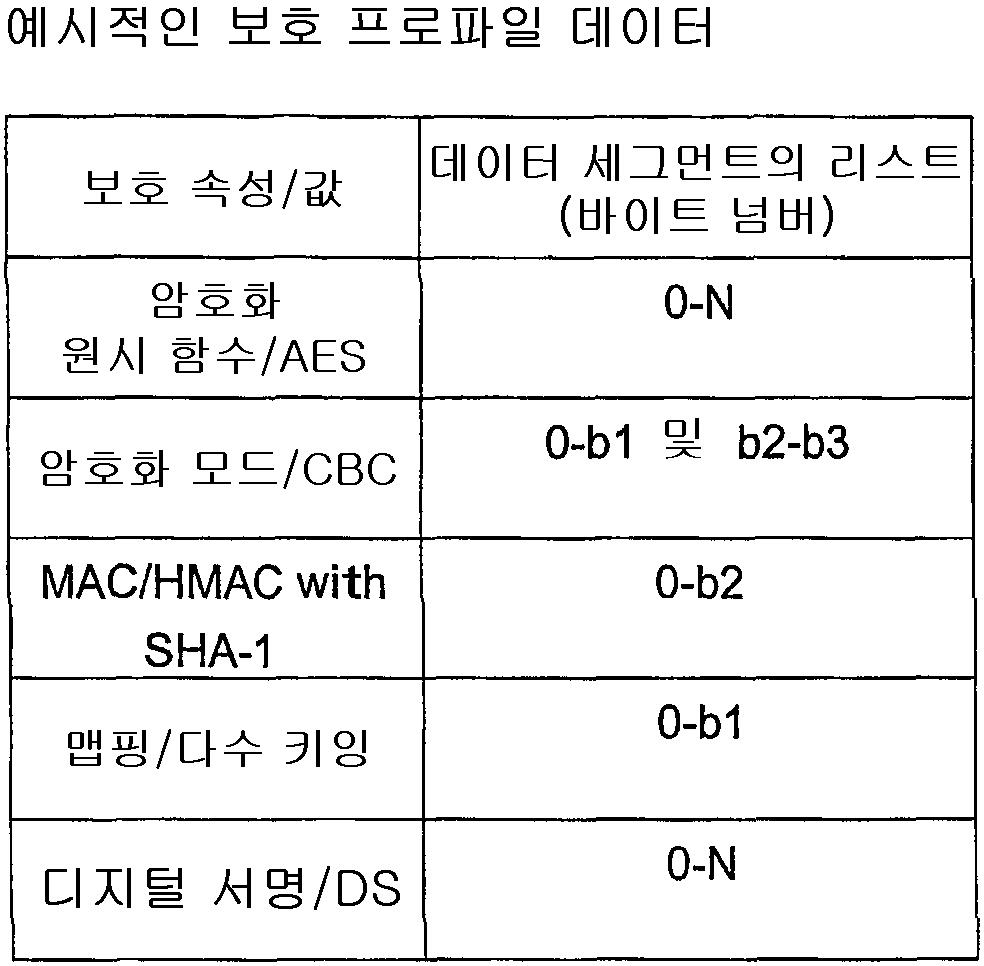 Figure 112007030131166-pct00002