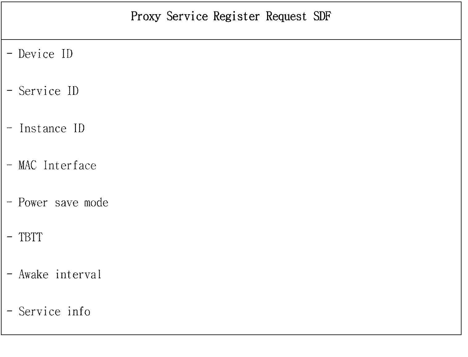 Figure PCTKR2016005689-appb-I000023