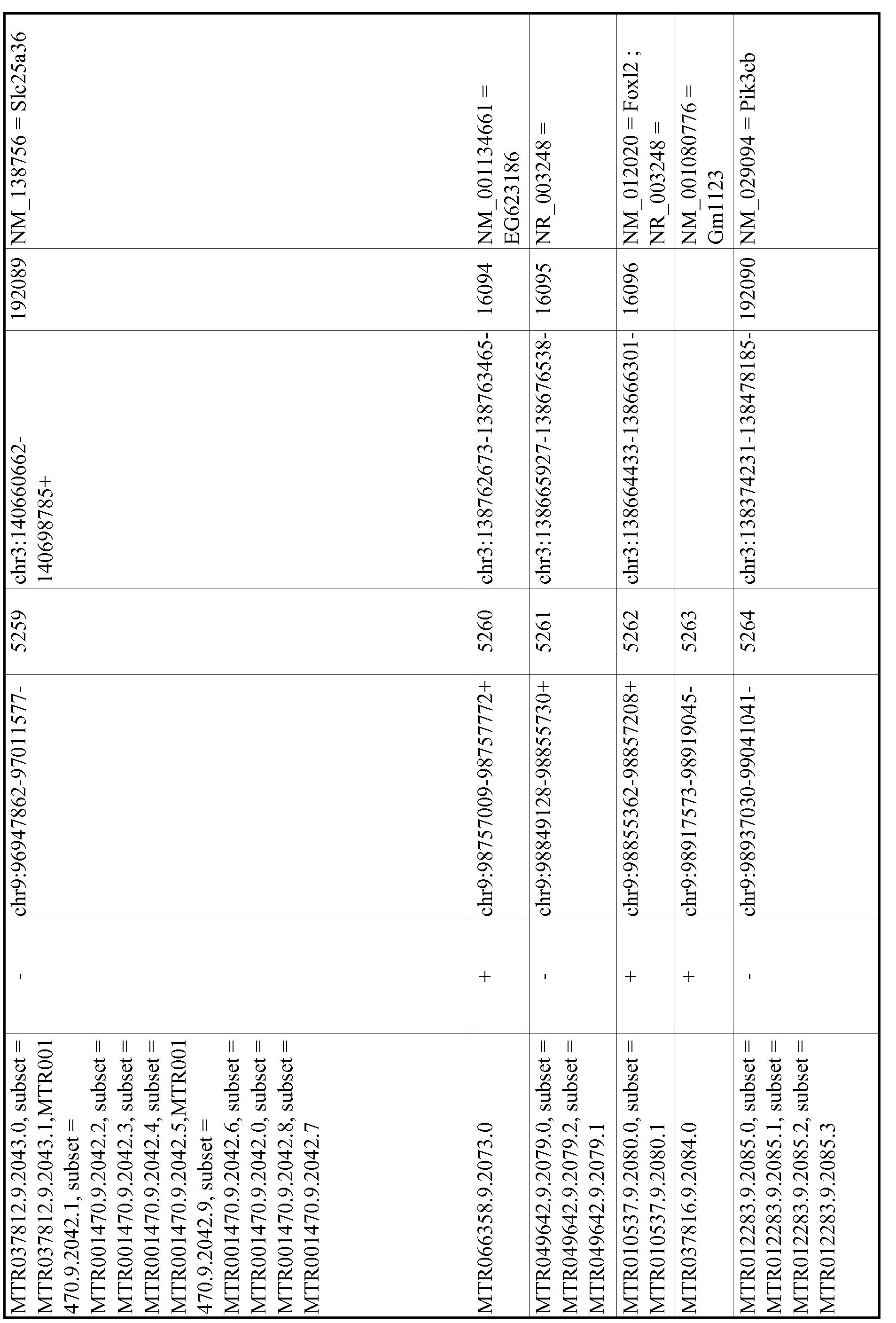 Figure imgf000952_0001