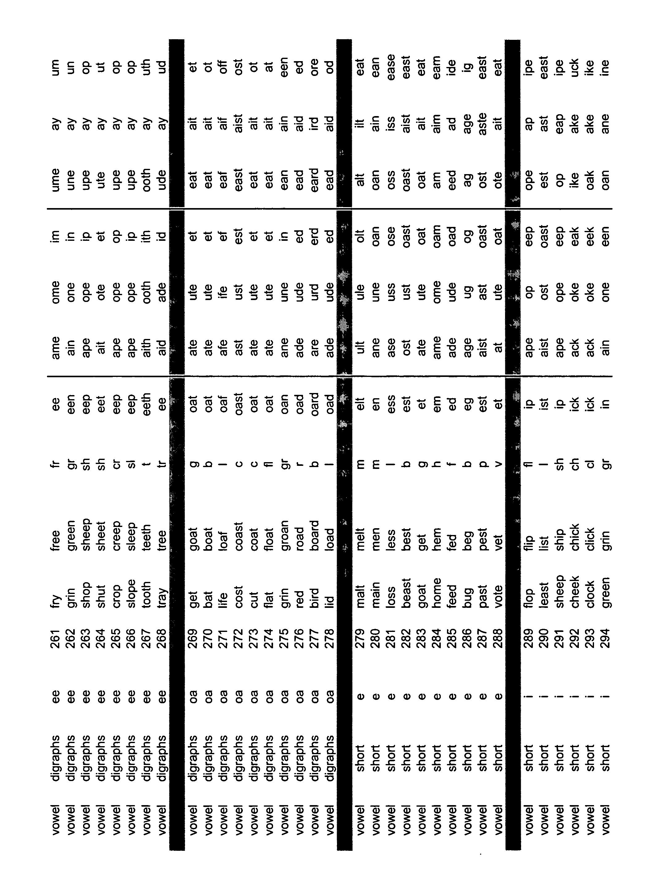 Figure US20050153263A1-20050714-P00060