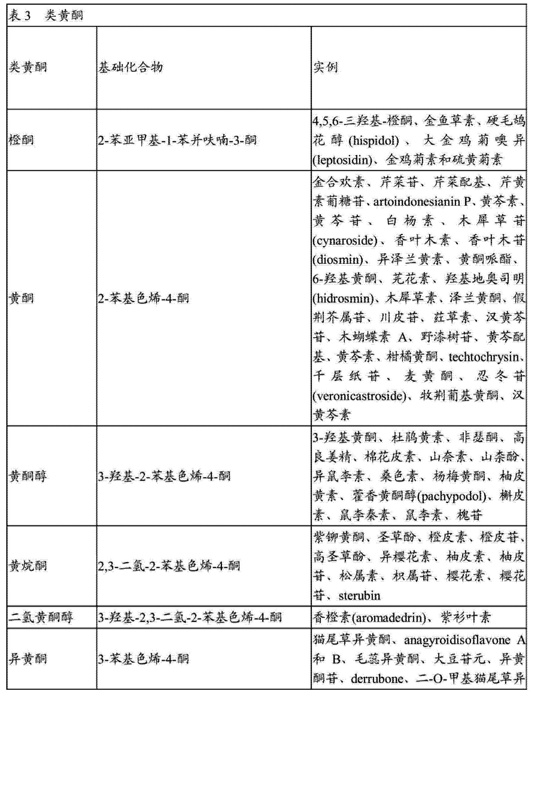 Figure CN102905677AD00251