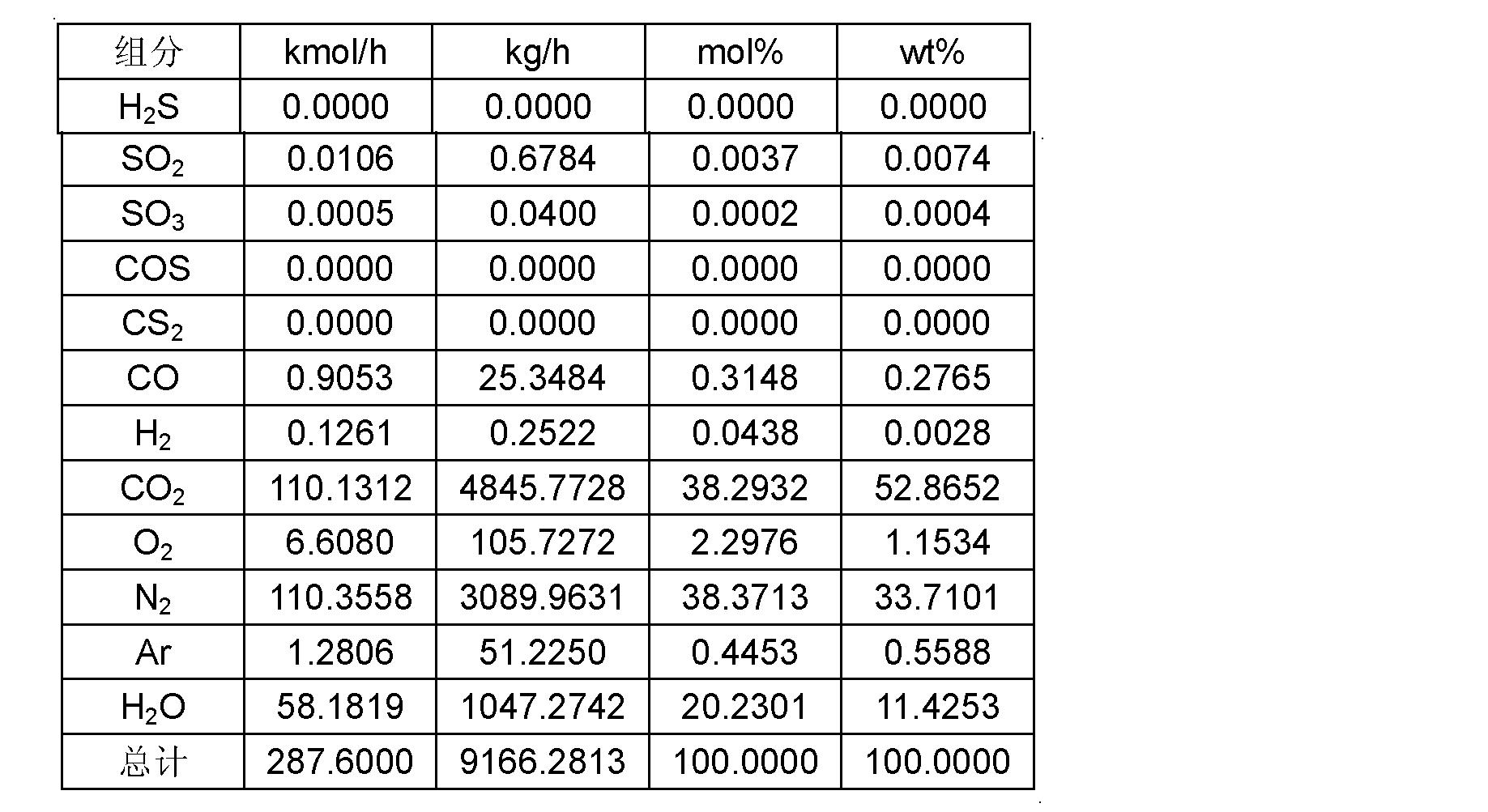 Figure CN102198365BD00101