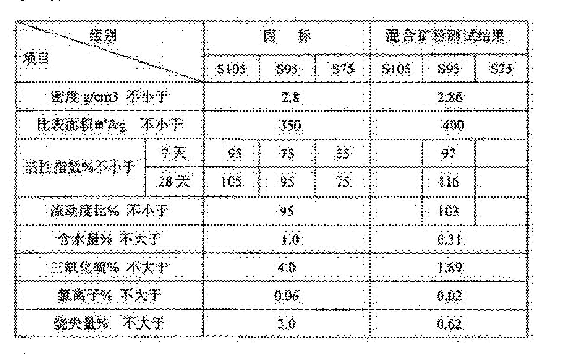 Figure CN104016603AD00051