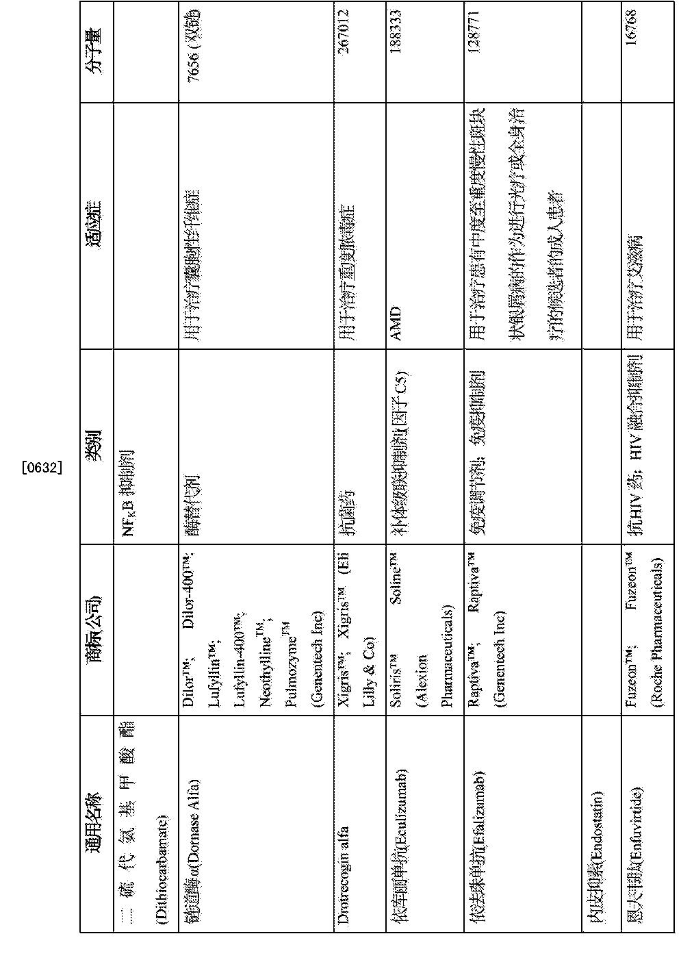 Figure CN103209733BD00751