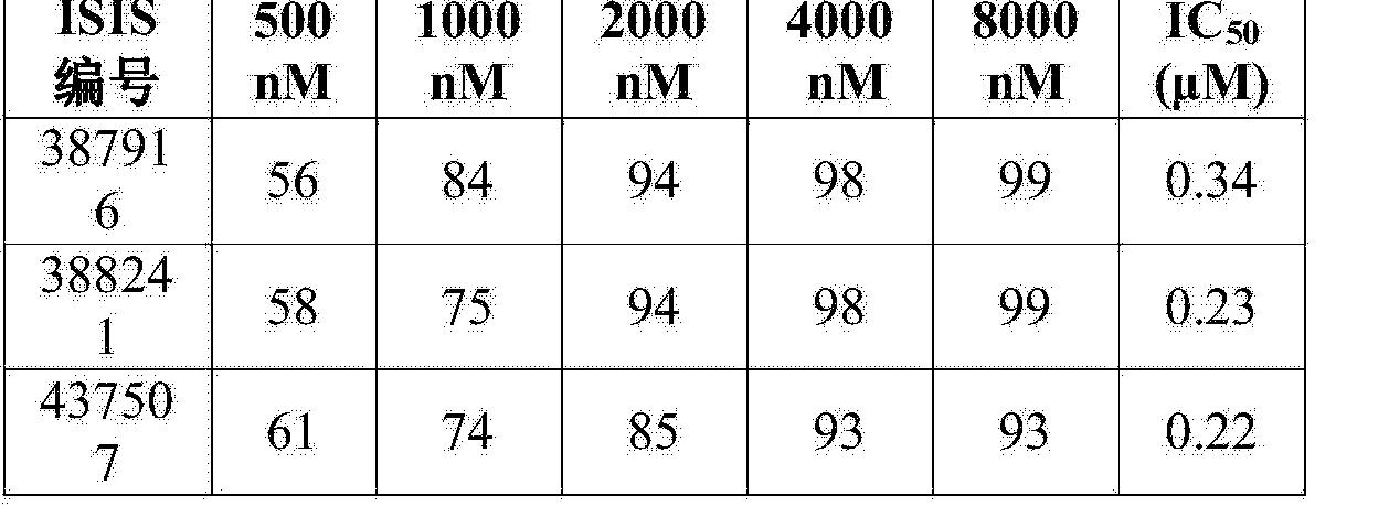 Figure CN104894129AD00411