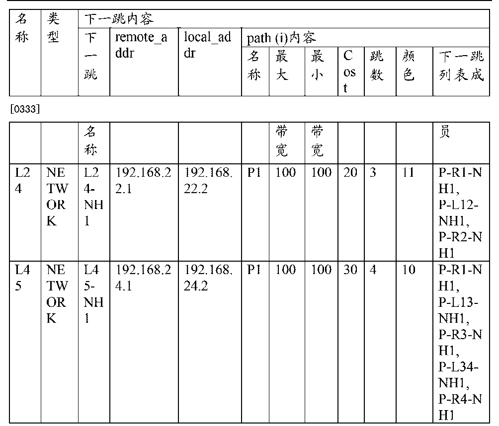 Figure CN103036791BD00511