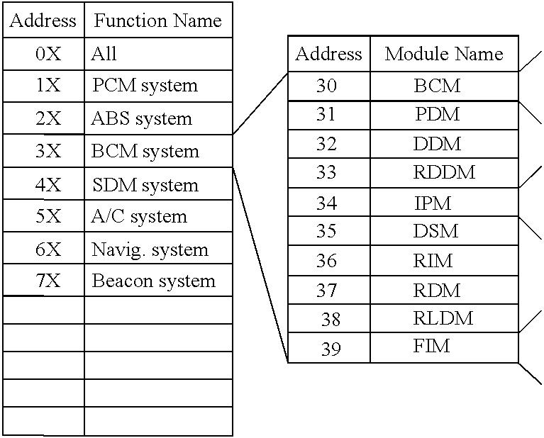 Figure US06408998-20020625-C00001