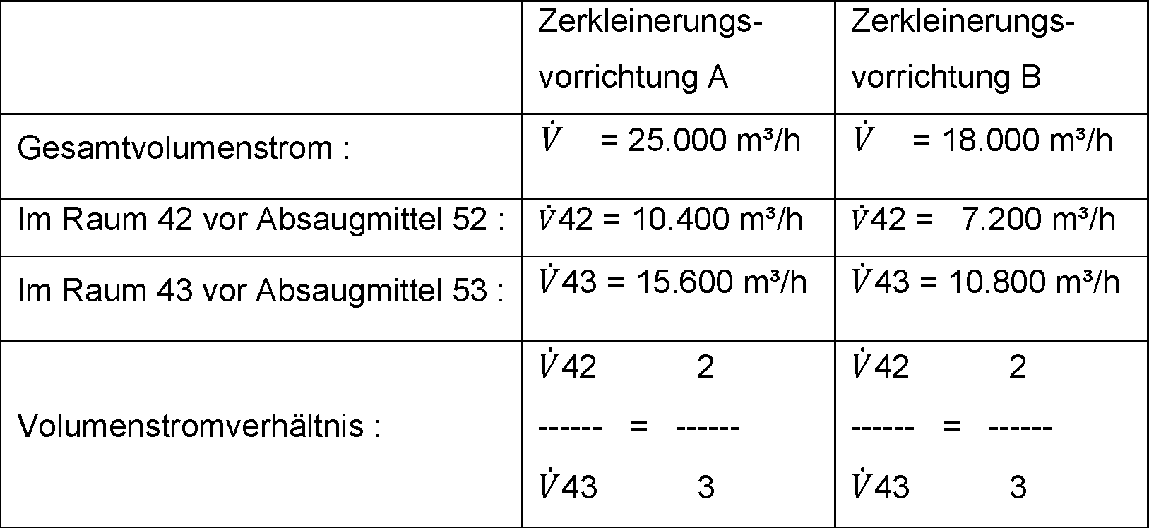 Figure DE202015100504U1_0002