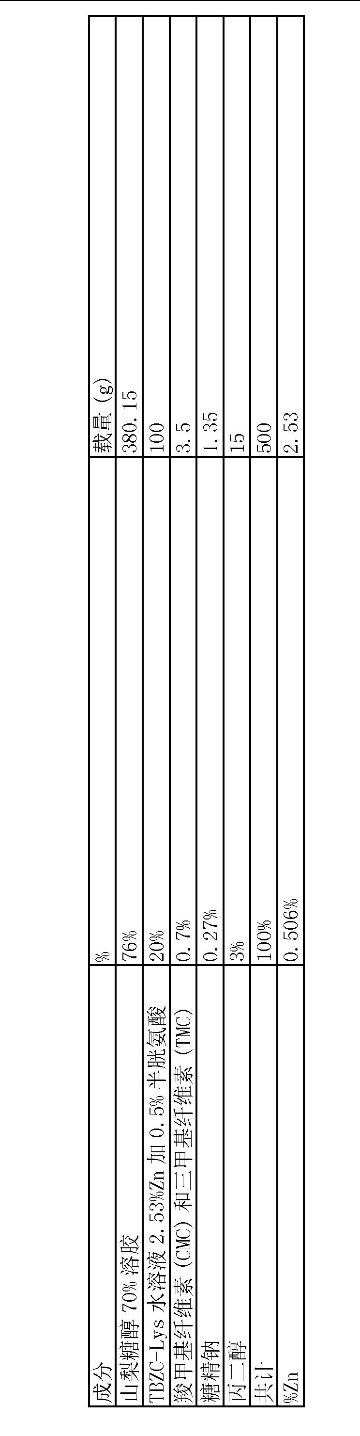 Figure CN104884033AD00321