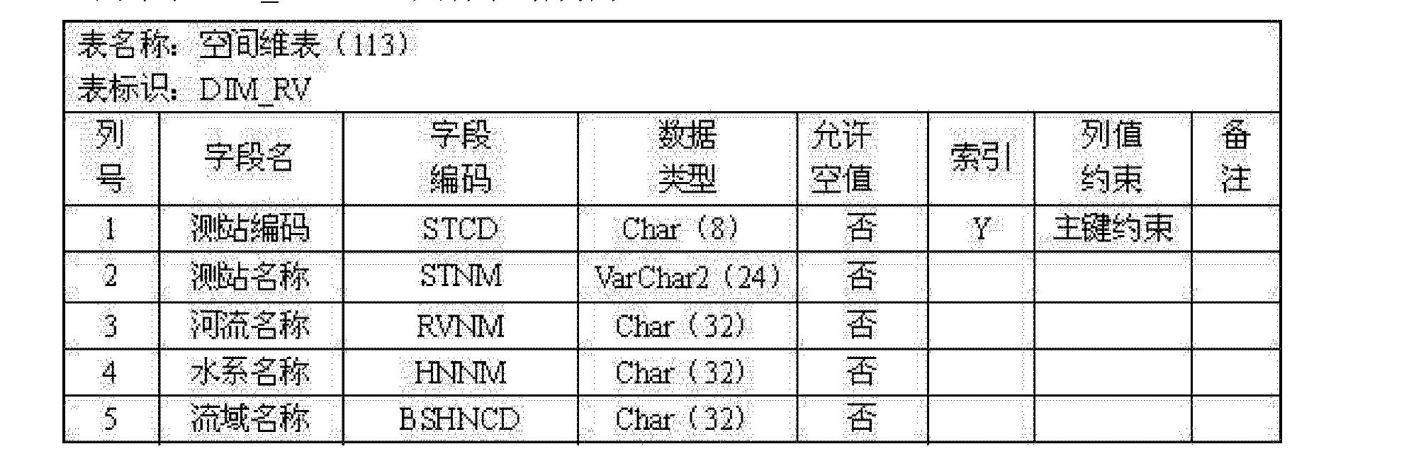 Figure CN103399925AD00081