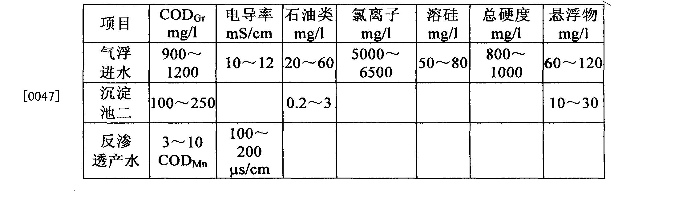 Figure CN102452760BD00071