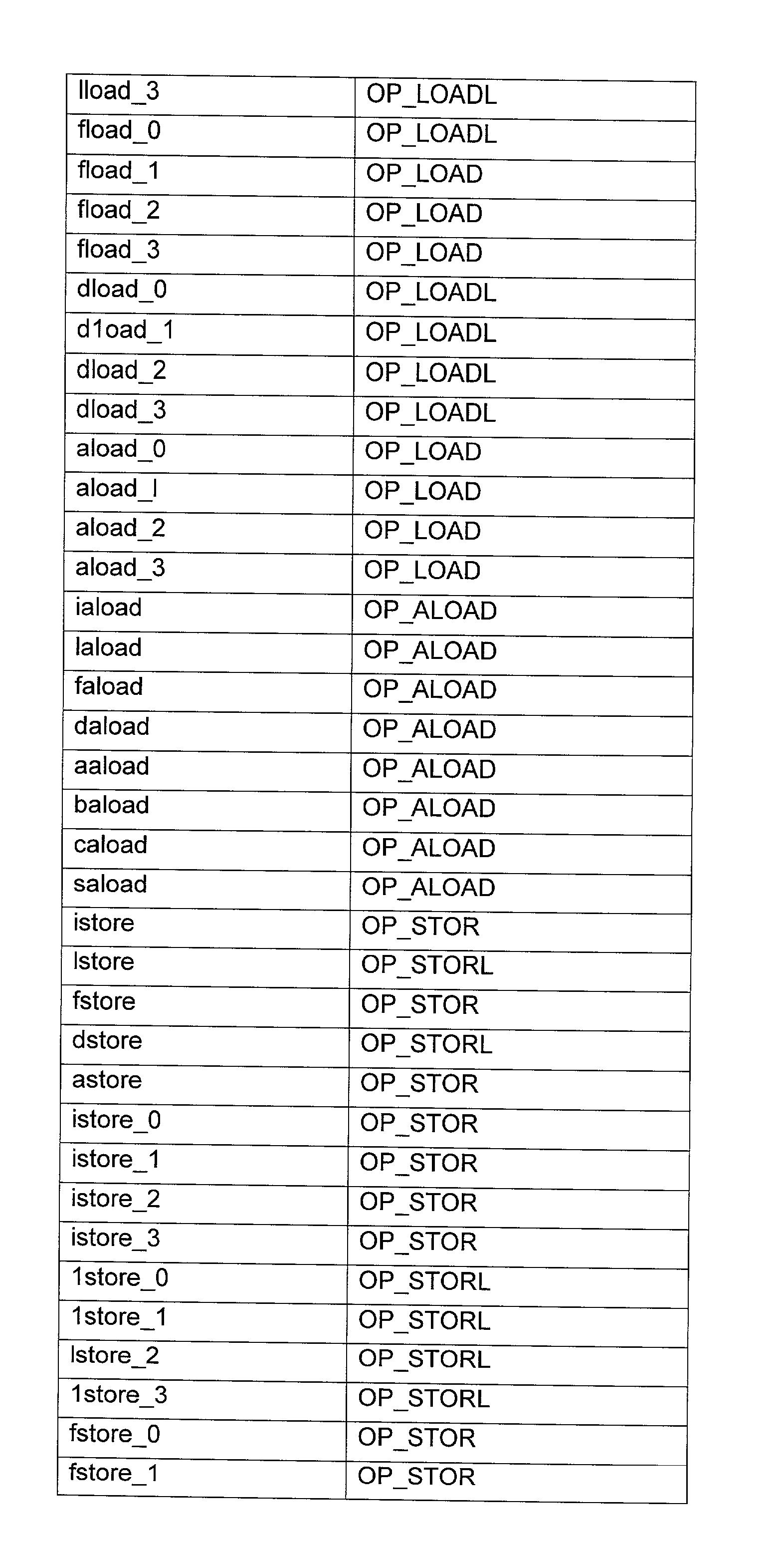 Figure US20030041317A1-20030227-P00002