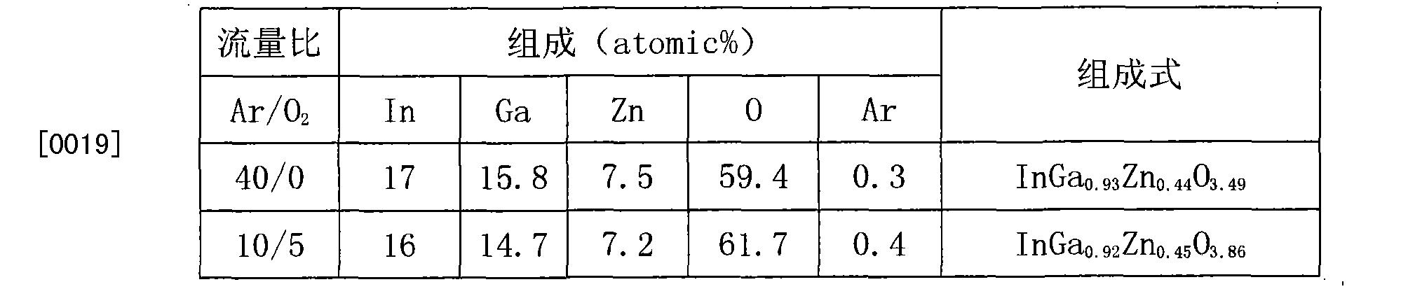 Figure CN101714546BD00052