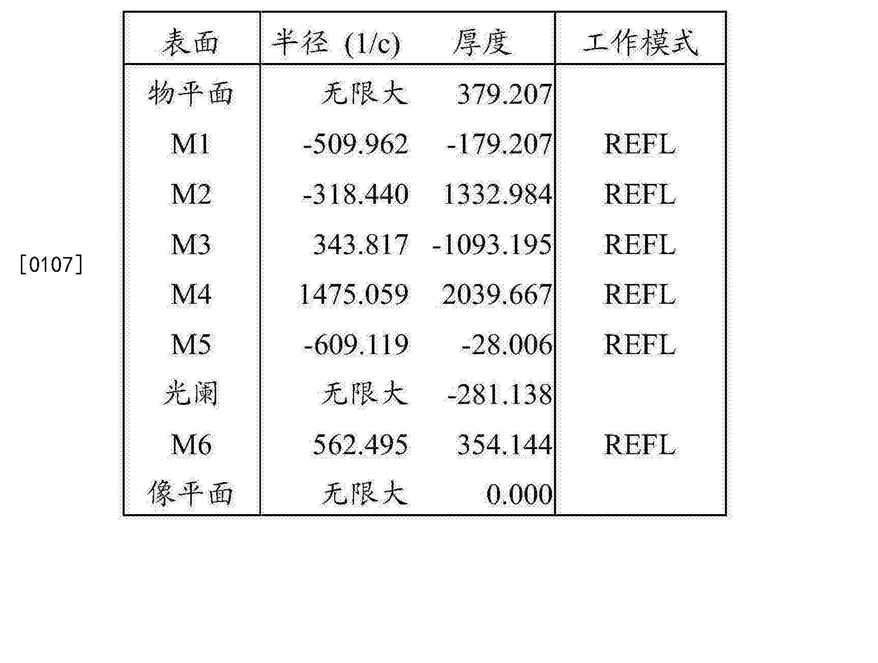Figure CN102819197BD00161
