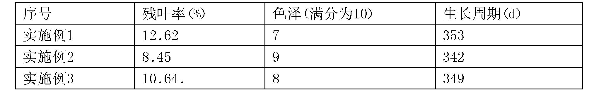 Figure CN107567792AD00081