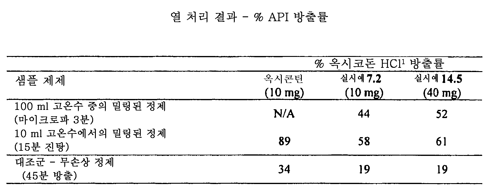 Figure pat00141