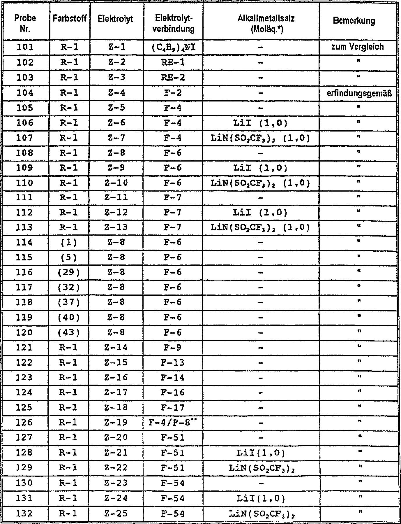 Figure 00710002