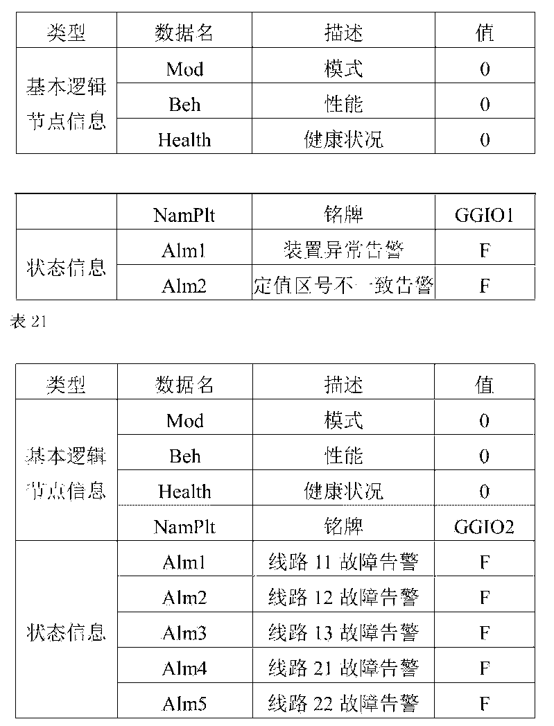 Figure CN105305632AD00181