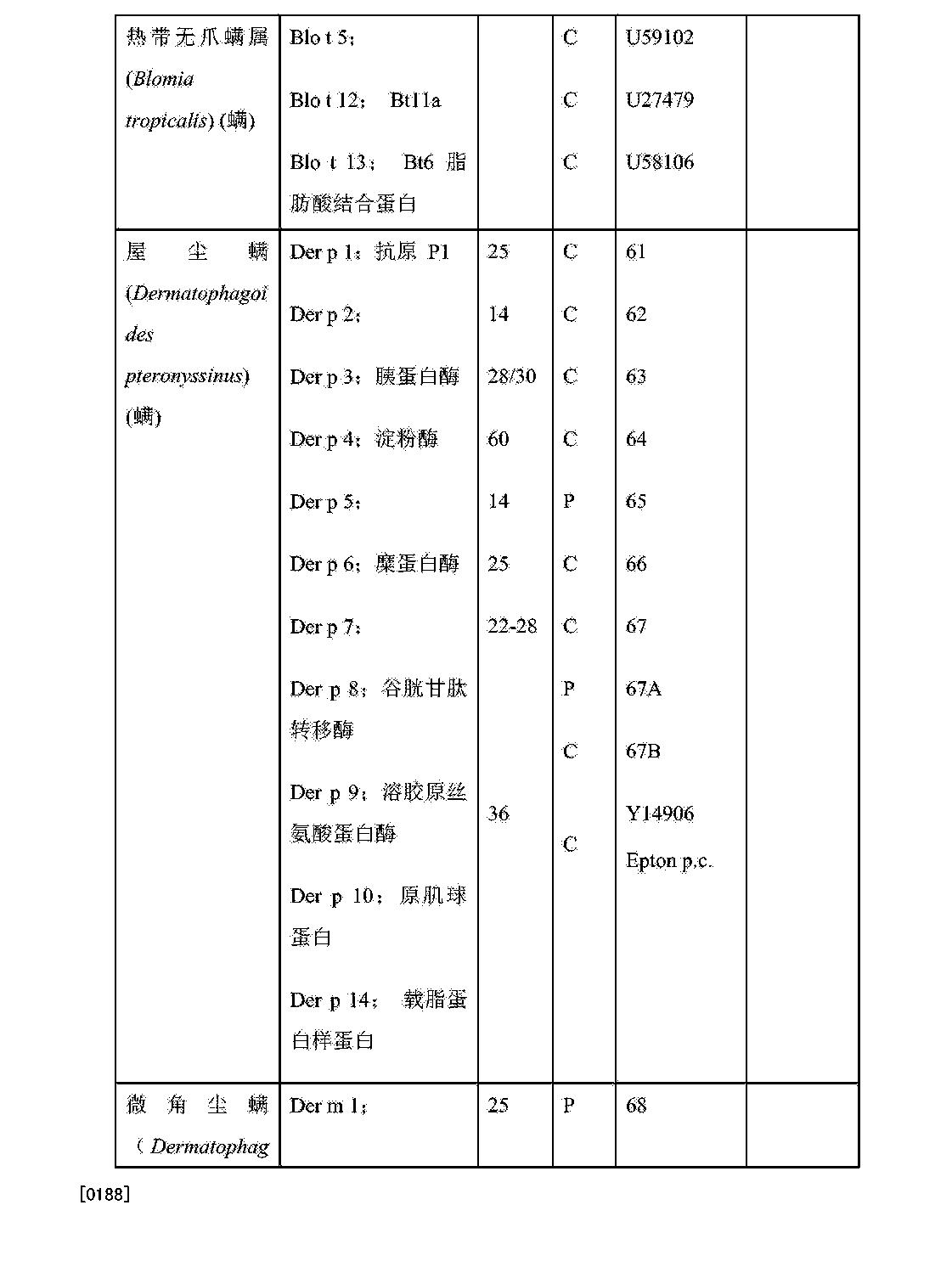 Figure CN105188741AD00481