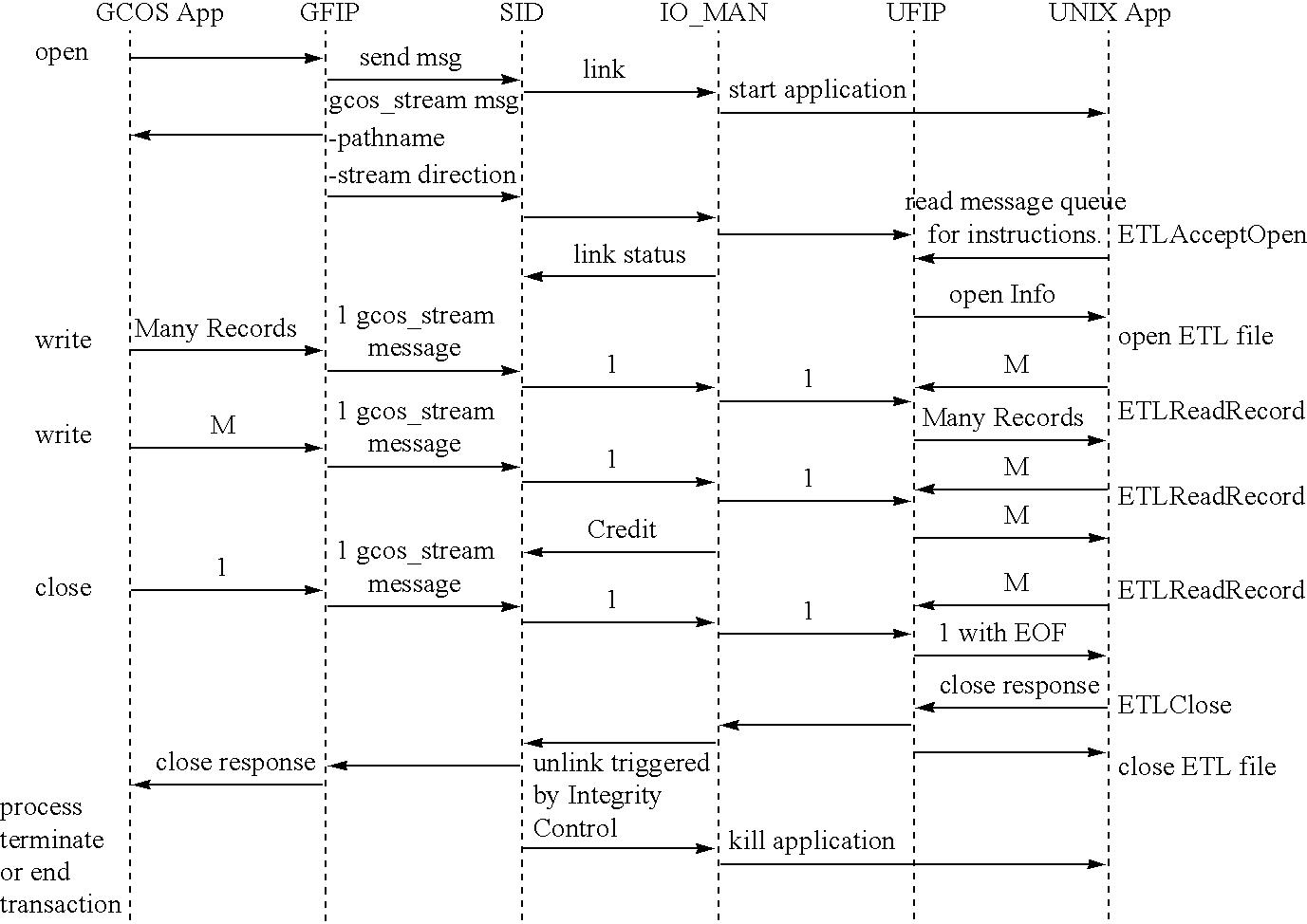 Figure US07024467-20060404-C00021