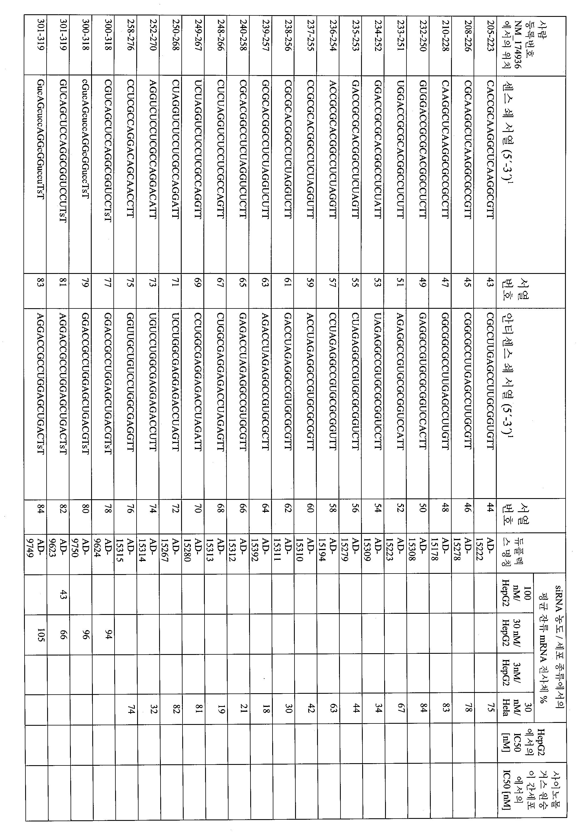 Figure 112008085095997-pct00013