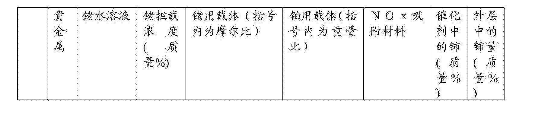 Figure CN104353457BD00121