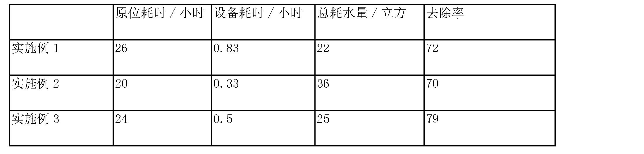 Figure CN103316903AD00073
