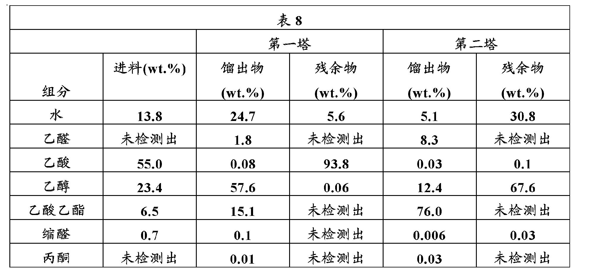 Figure CN102414151BD00201