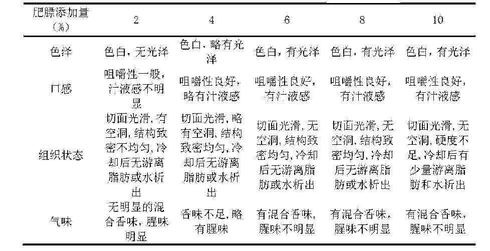 Figure CN105595220AD00101
