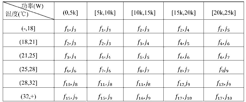 Figure CN104566816AC00032
