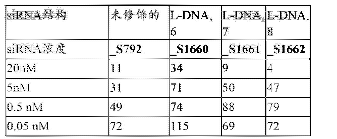 Figure CN103298939AD00791