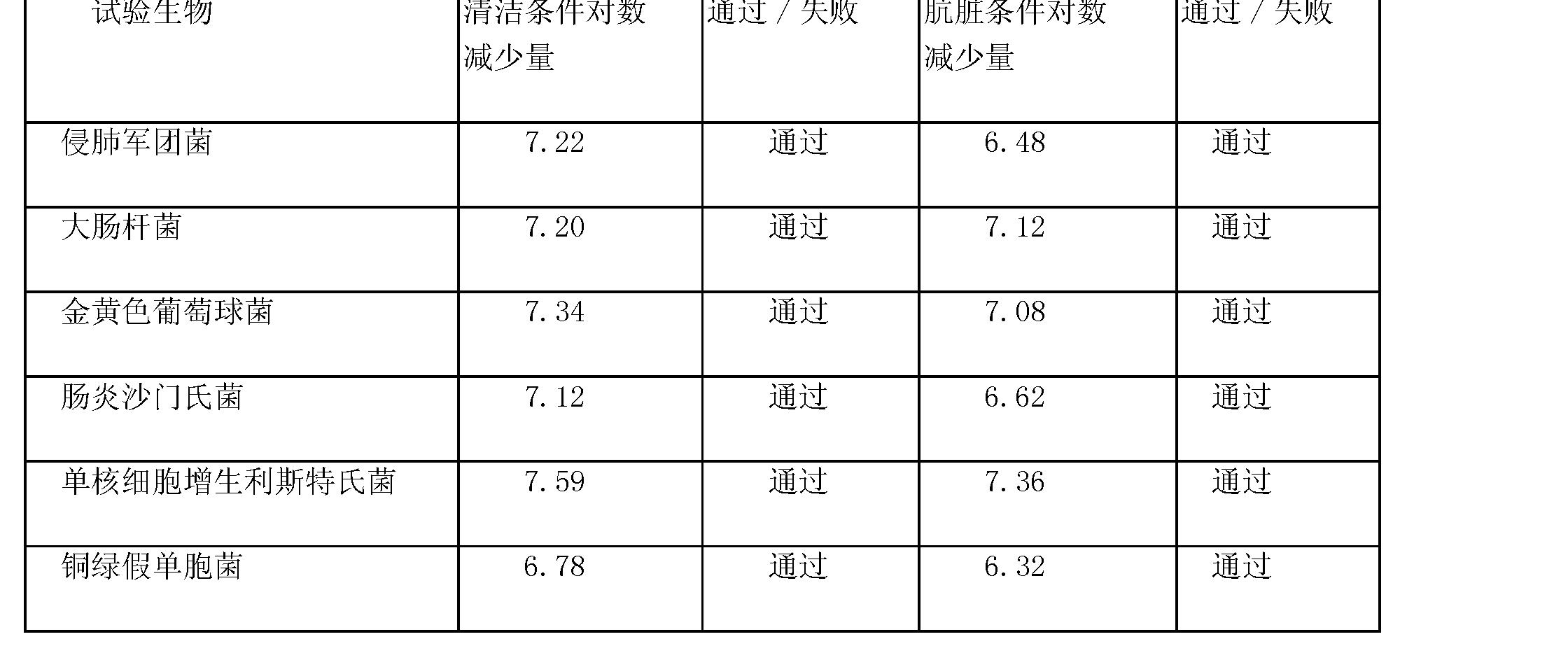 Figure CN1961666BD00281