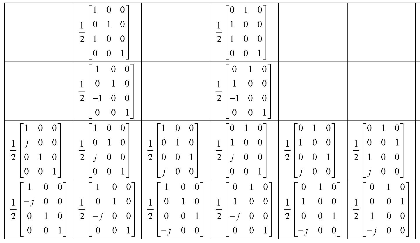 Figure 112010009825391-pat01220