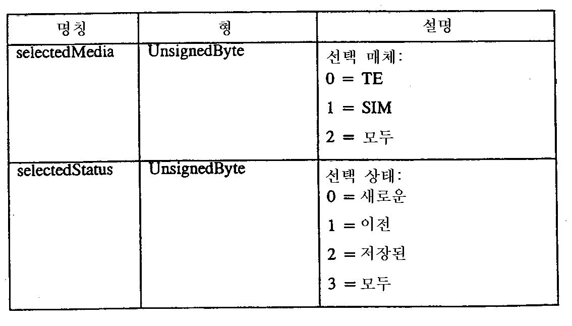 Figure 111999007470301-pct00059