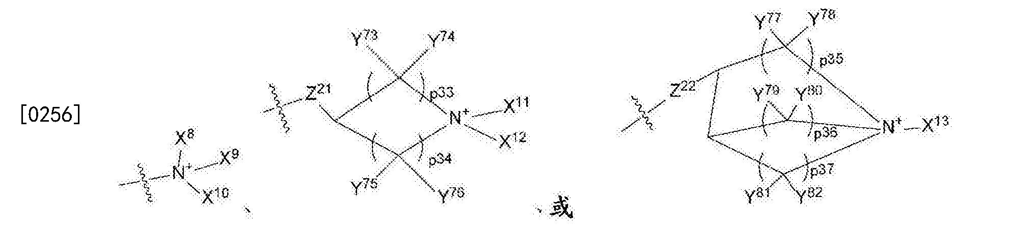 Figure CN107427531AD00561