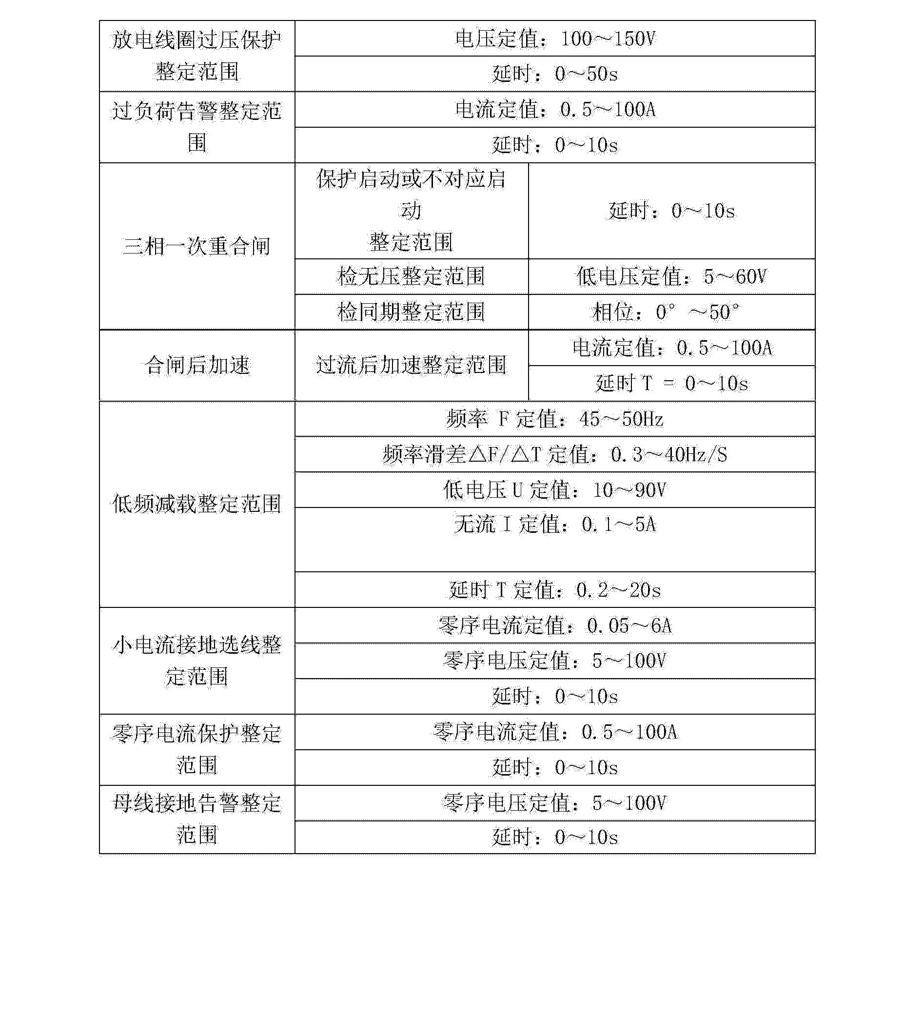 Figure CN104779705AD00111